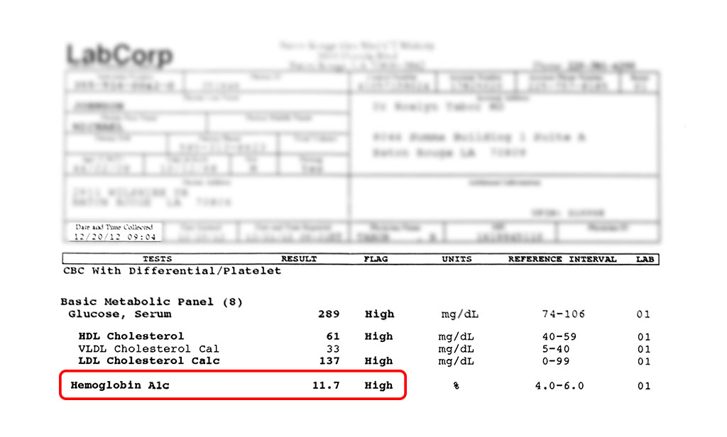 My A1C Test Results for 12/20/2012 | ContraryCook.com