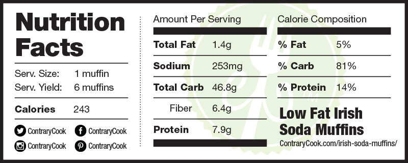 Low-fat Irish soda muffins nutritional label | ContraryCook.com