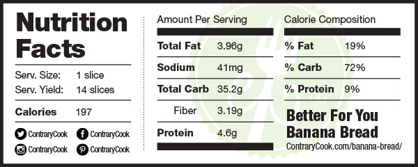 Banana Bread Nutritional Label | ContraryCook.com